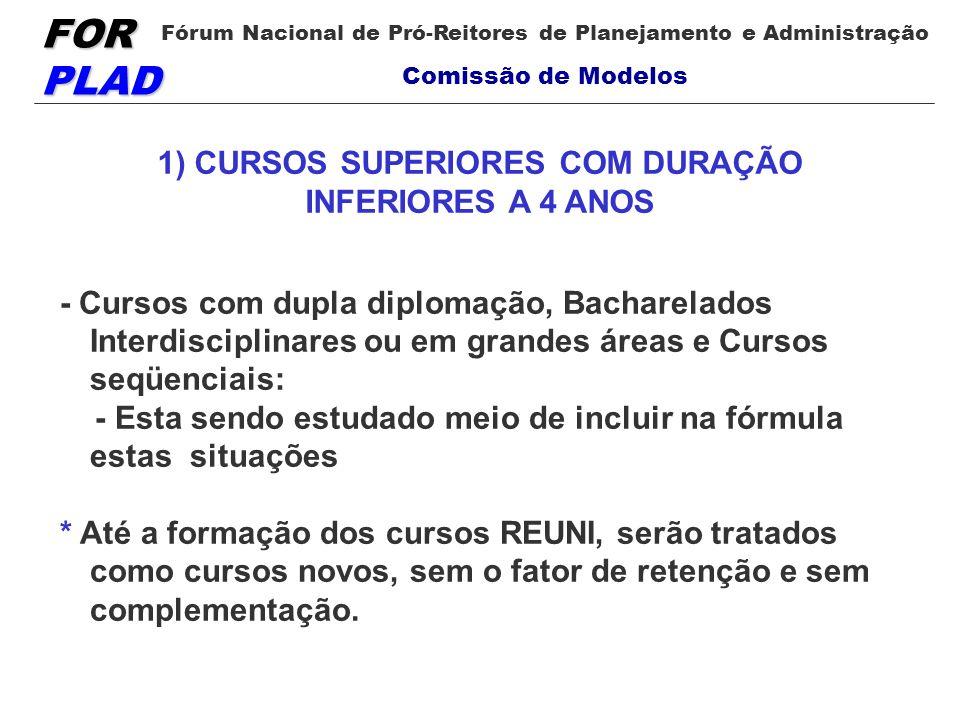 1) CURSOS SUPERIORES COM DURAÇÃO INFERIORES A 4 ANOS