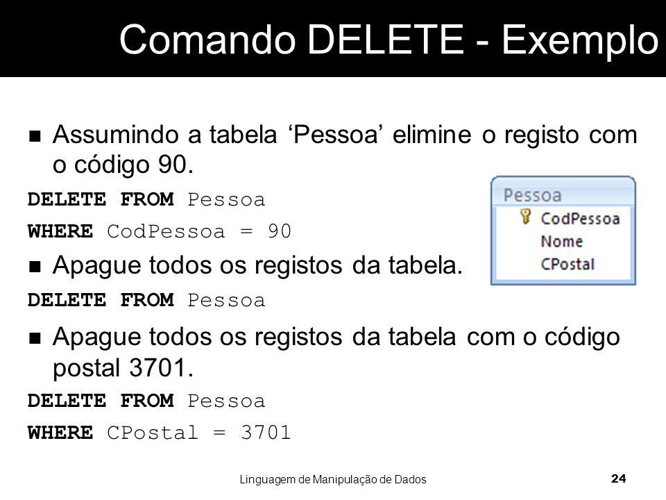 Comando DELETE - Exemplo