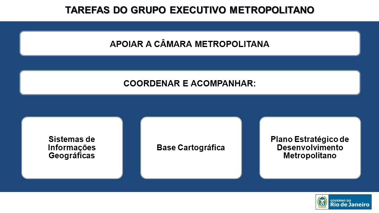 TAREFAS DO GRUPO EXECUTIVO METROPOLITANO