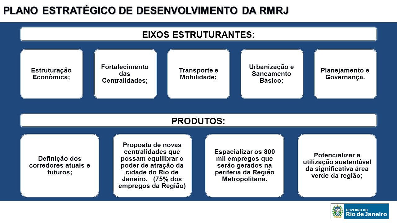 PLANO ESTRATÉGICO DE DESENVOLVIMENTO DA RMRJ