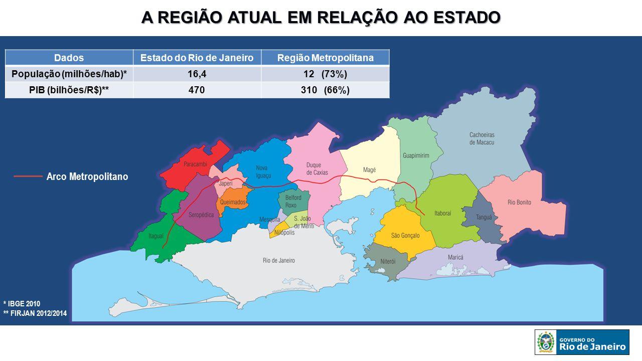 A REGIÃO ATUAL EM RELAÇÃO AO ESTADO