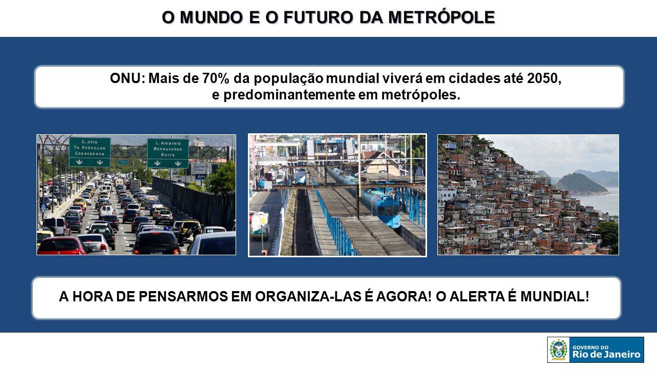 O MUNDO E O FUTURO DA METRÓPOLE