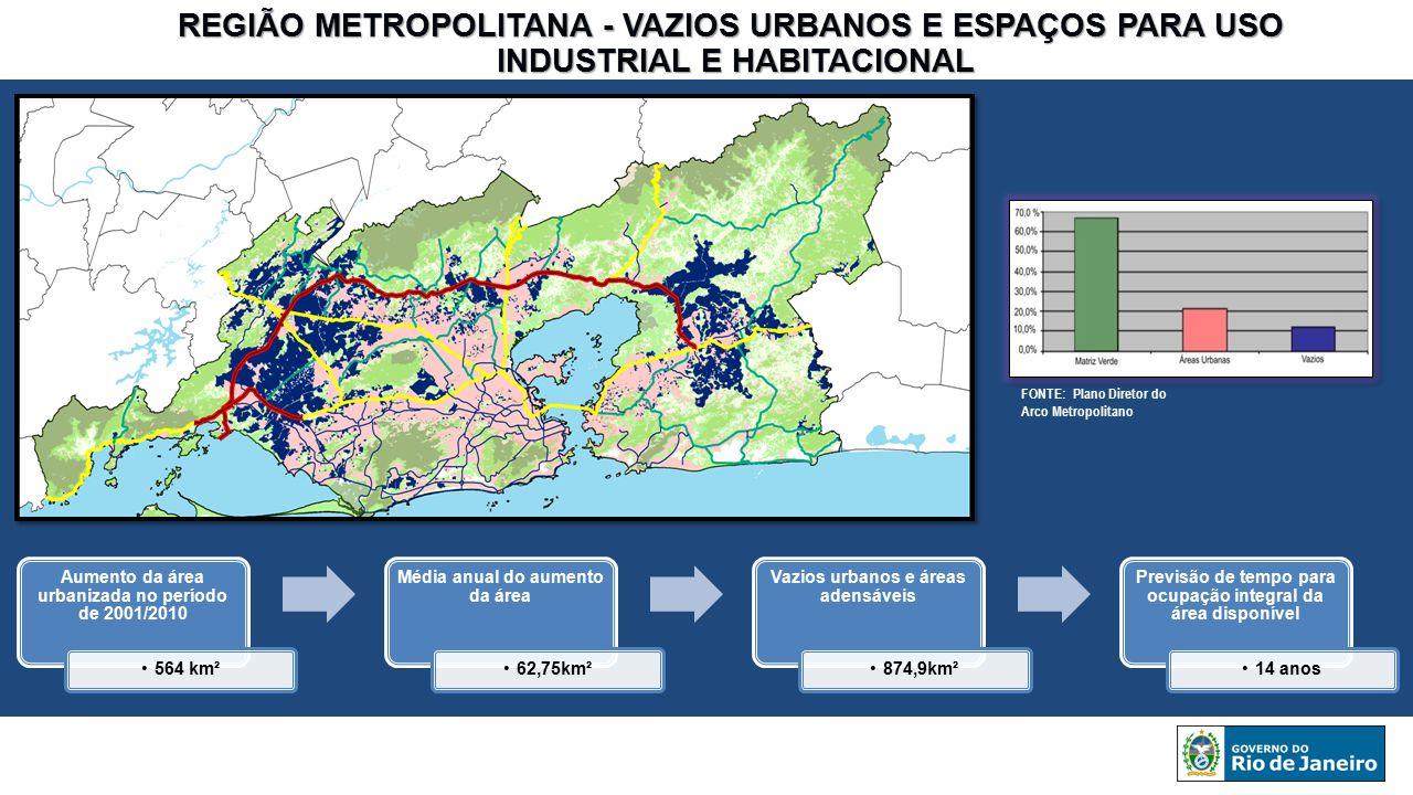 REGIÃO METROPOLITANA - VAZIOS URBANOS E ESPAÇOS PARA USO