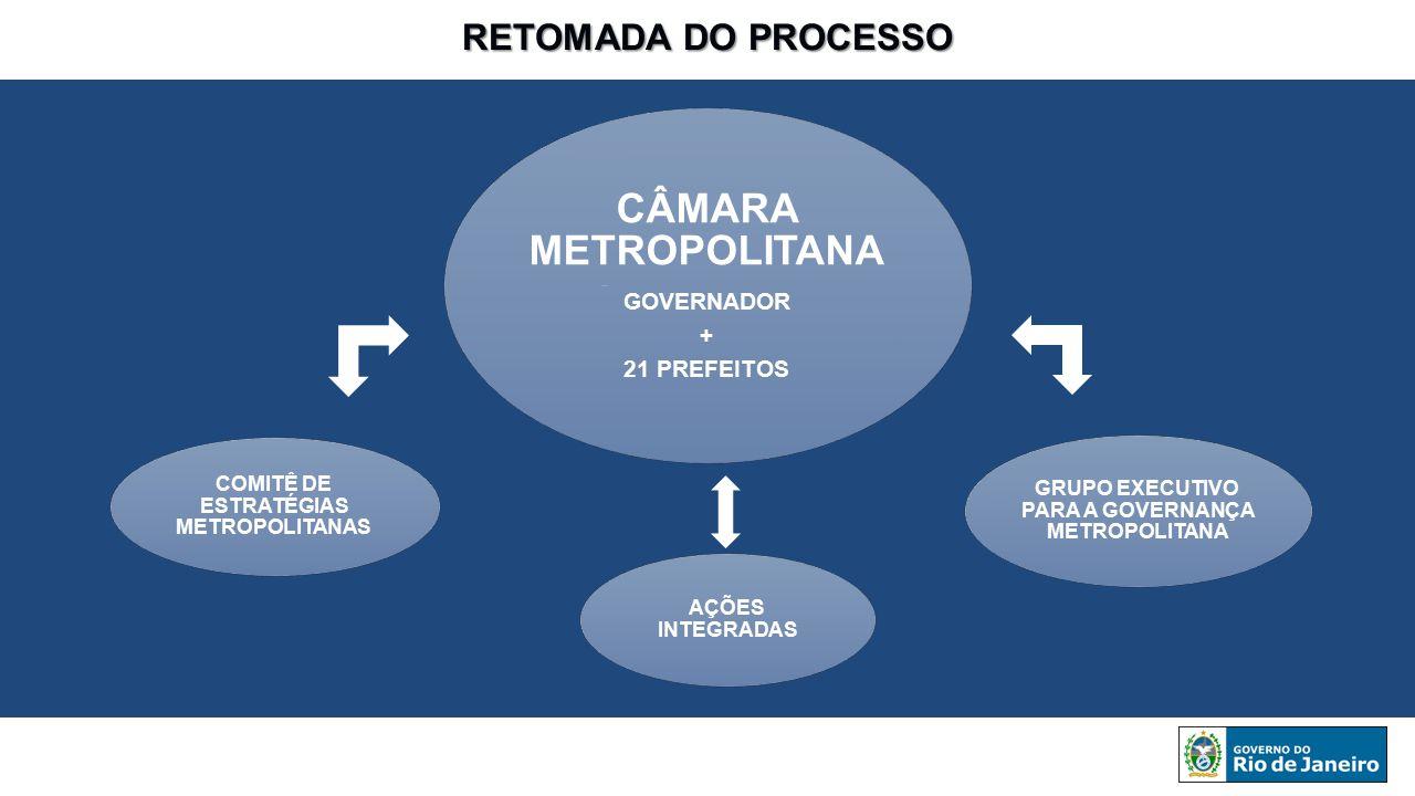 CÂMARA METROPOLITANA RETOMADA DO PROCESSO GOVERNADOR + 21 PREFEITOS