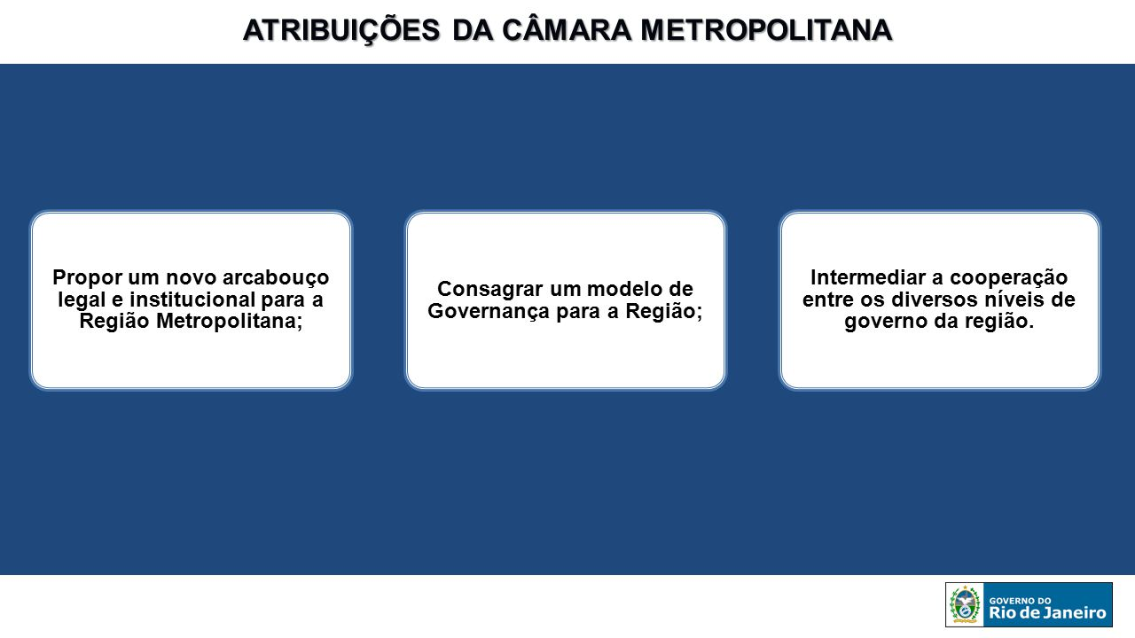 ATRIBUIÇÕES DA CÂMARA METROPOLITANA