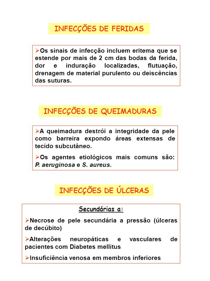 INFECÇÕES DE QUEIMADURAS