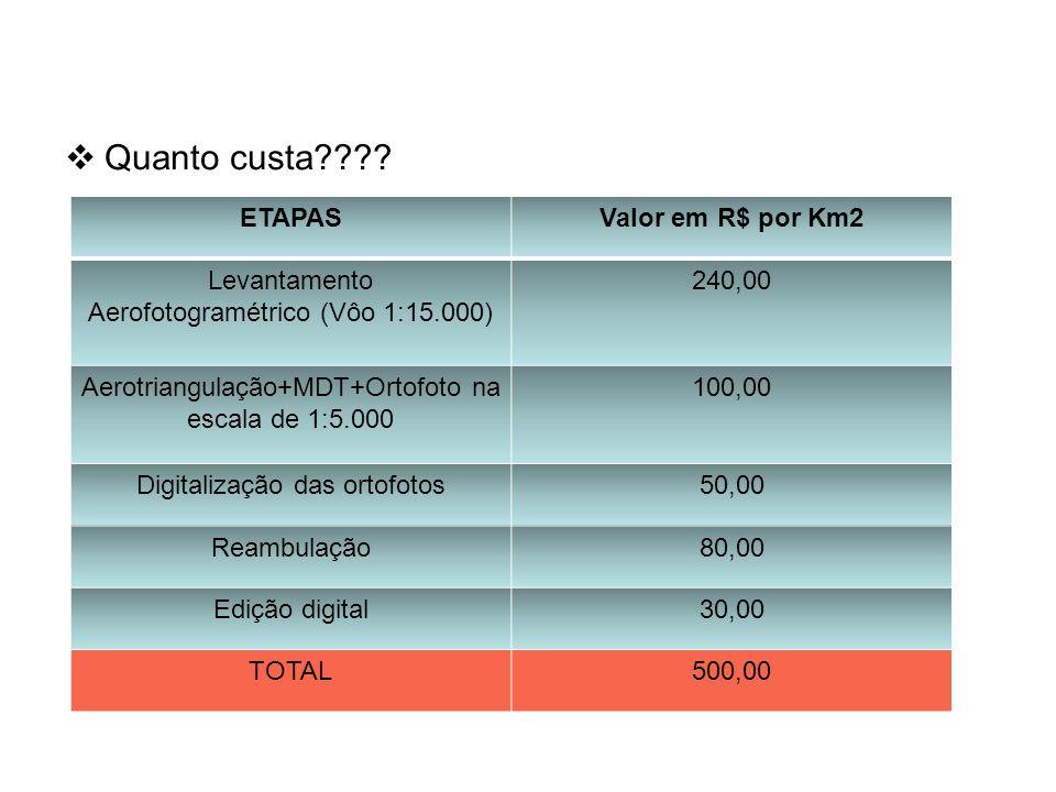 Quanto custa Base Cartográfica da AMPLA e sua utilização. . ETAPAS