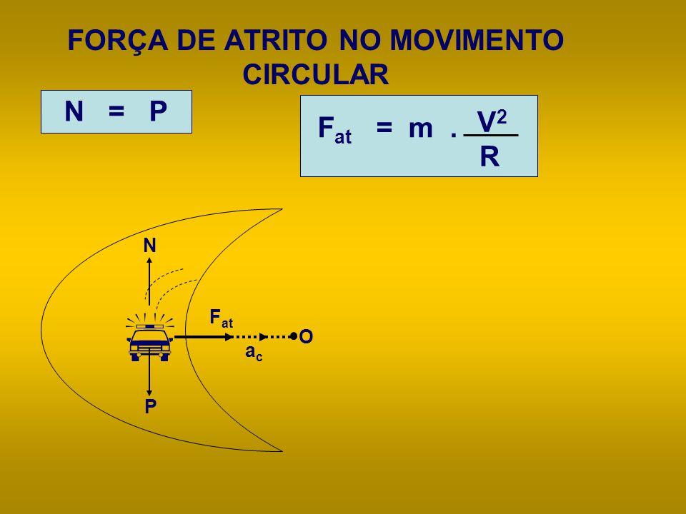 FORÇA DE ATRITO NO MOVIMENTO CIRCULAR