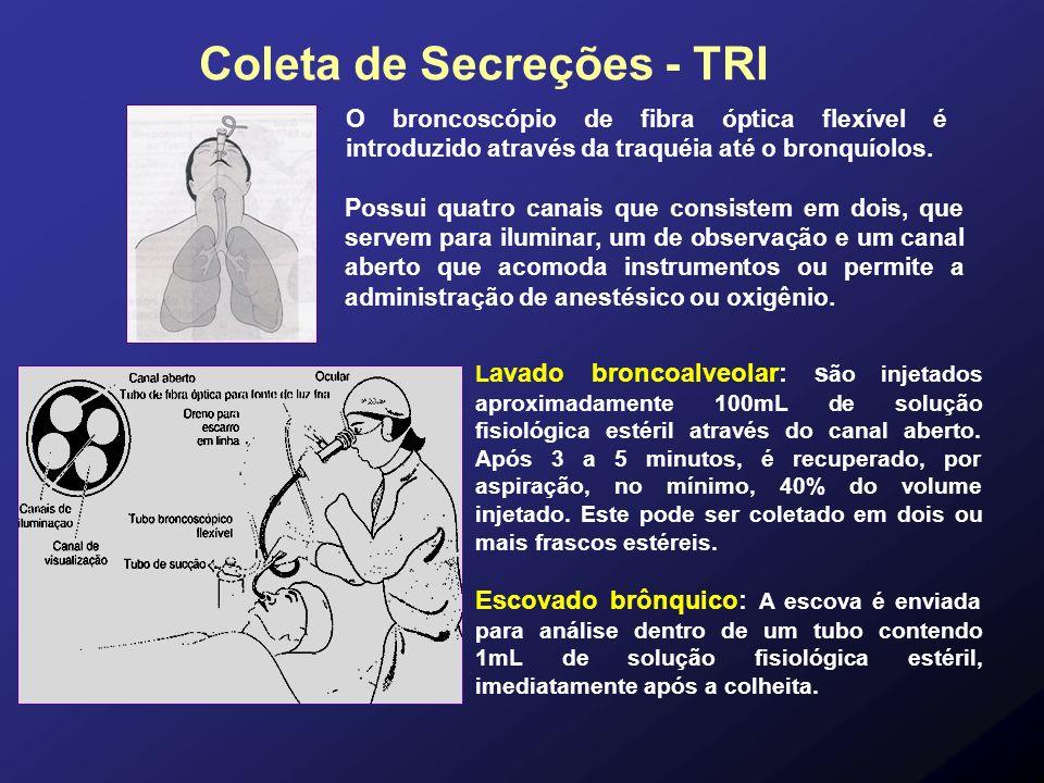 Coleta de Secreções - TRI