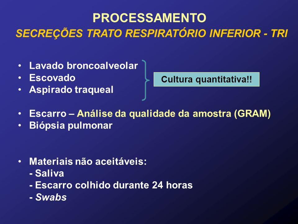 SECREÇÕES TRATO RESPIRATÓRIO INFERIOR - TRI
