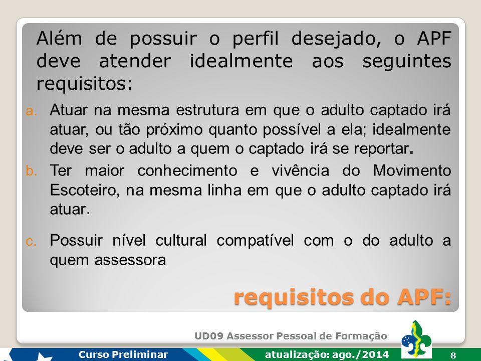 Além de possuir o perfil desejado, o APF deve atender idealmente aos seguintes requisitos: