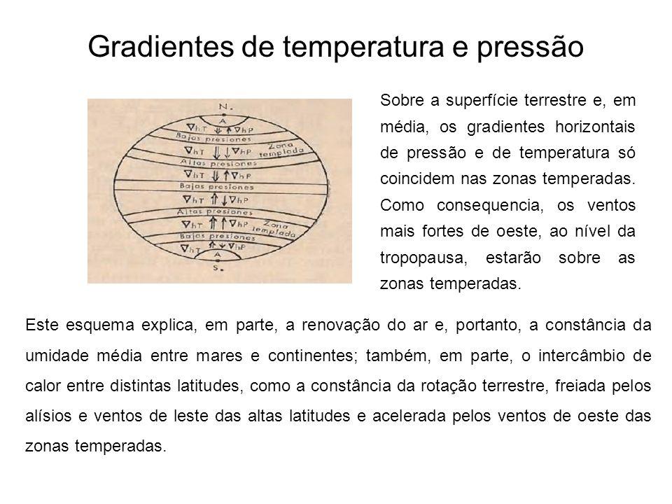Gradientes de temperatura e pressão