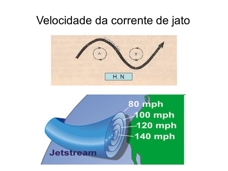 Velocidade da corrente de jato