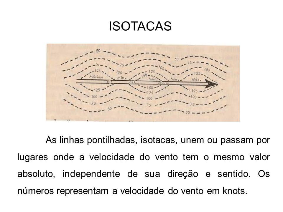 ISOTACAS
