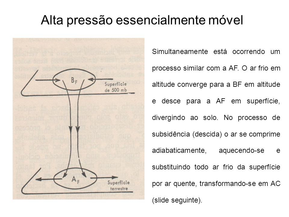 Alta pressão essencialmente móvel