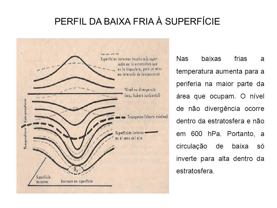 PERFIL DA BAIXA FRIA À SUPERFÍCIE