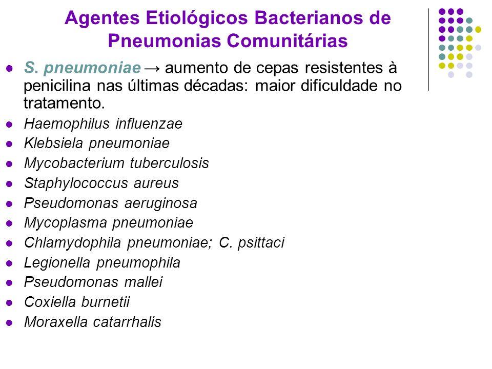 Agentes Etiológicos Bacterianos de Pneumonias Comunitárias