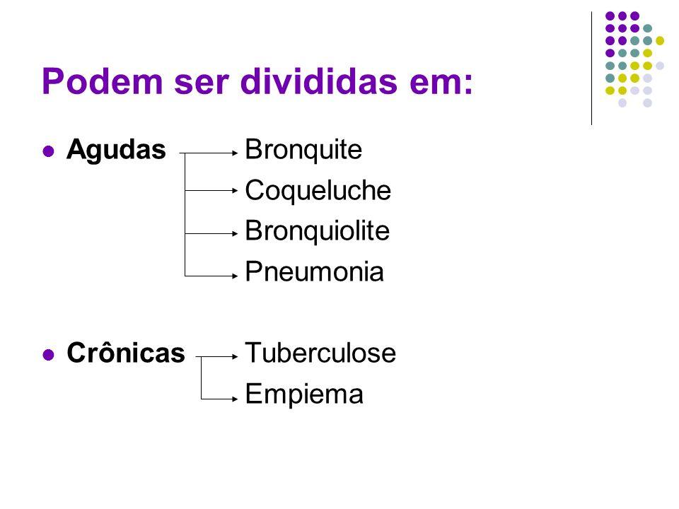 Podem ser divididas em:
