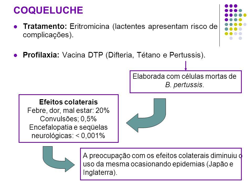 COQUELUCHE Tratamento: Eritromicina (lactentes apresentam risco de complicações). Profilaxia: Vacina DTP (Difteria, Tétano e Pertussis).