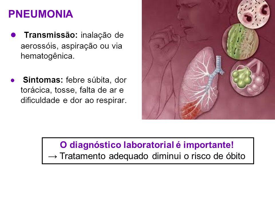 O diagnóstico laboratorial é importante!