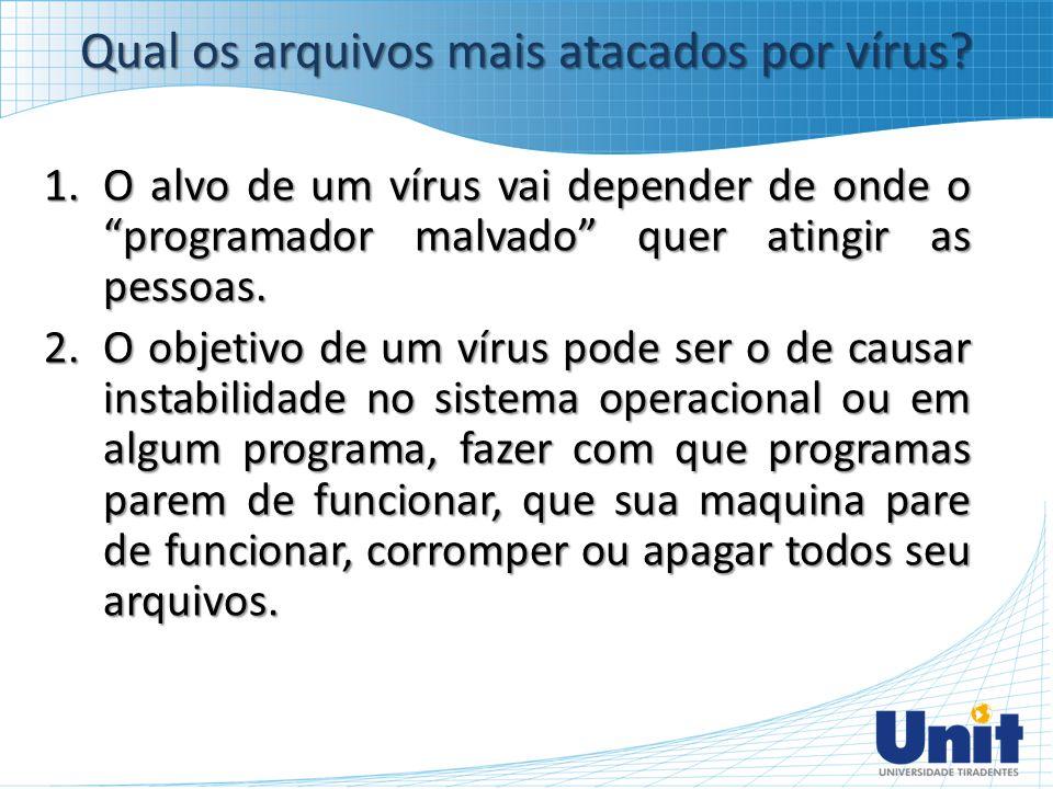 Qual os arquivos mais atacados por vírus