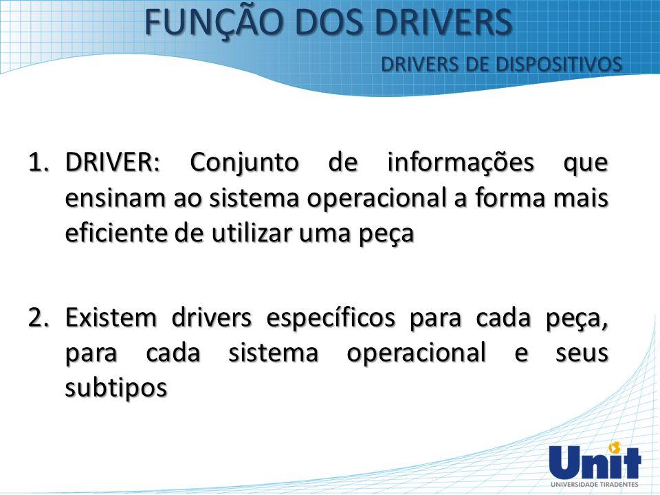 FUNÇÃO DOS DRIVERS DRIVERS DE DISPOSITIVOS.
