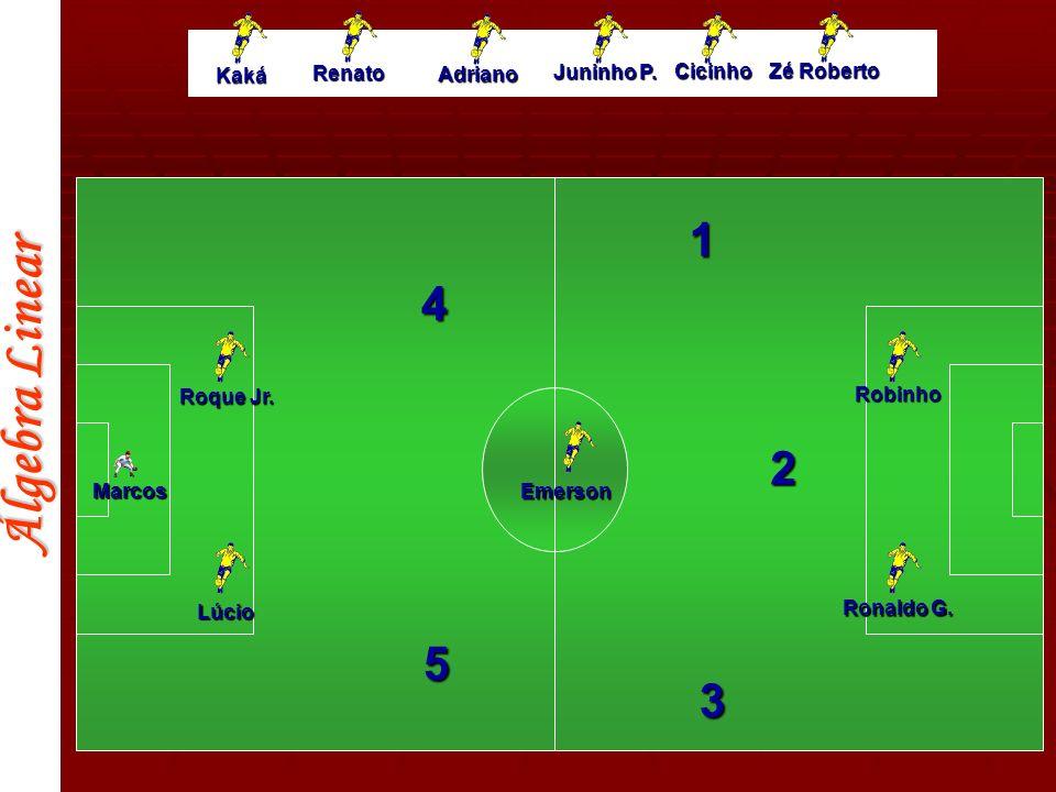 1 4 2 5 3 Roque Jr. Lúcio Marcos Ronaldo G. Robinho Kaká Renato