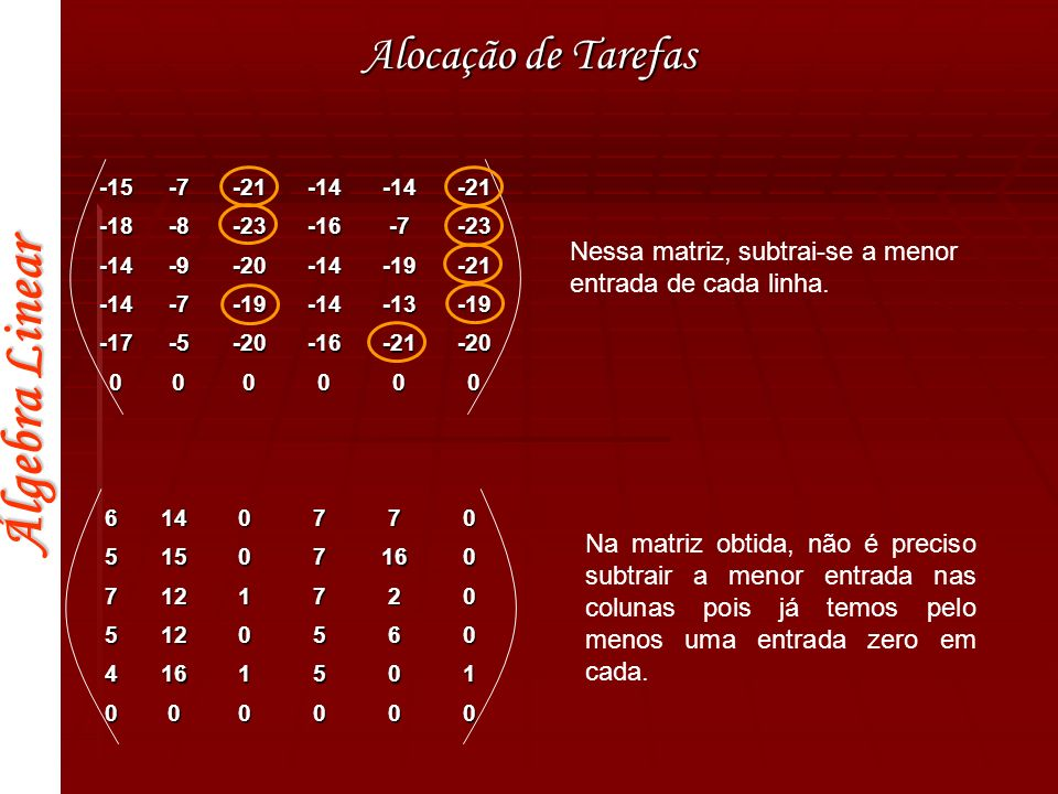 Alocação de Tarefas-15. -7. -21. -14. -18. -8. -23. -16. -9. -20. -19. -13. -17. -5. Nessa matriz, subtrai-se a menor entrada de cada linha.