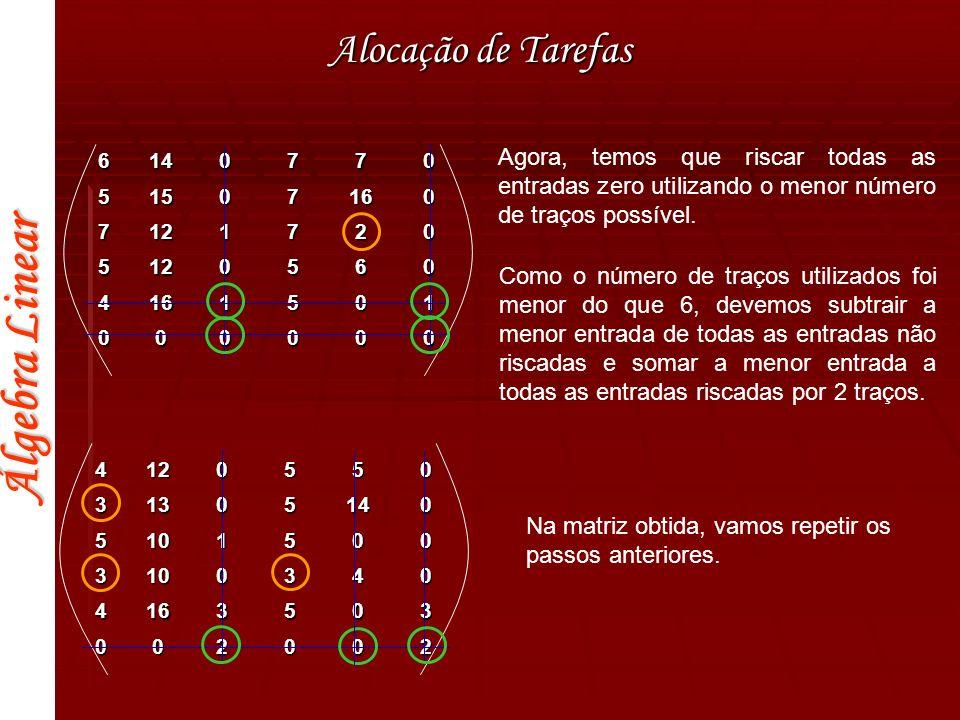 Alocação de Tarefas 6. 14. 7. 5. 15. 16. 12. 1. 2. 4.