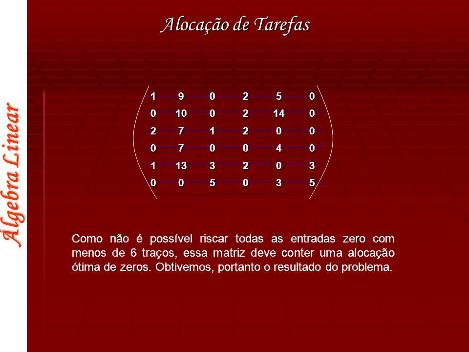 Alocação de Tarefas1. 9. 2. 5. 10. 14. 7. 4. 13. 3.