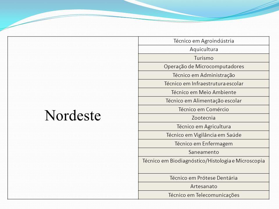 Nordeste Técnico em Agroindústria Aquicultura Turismo