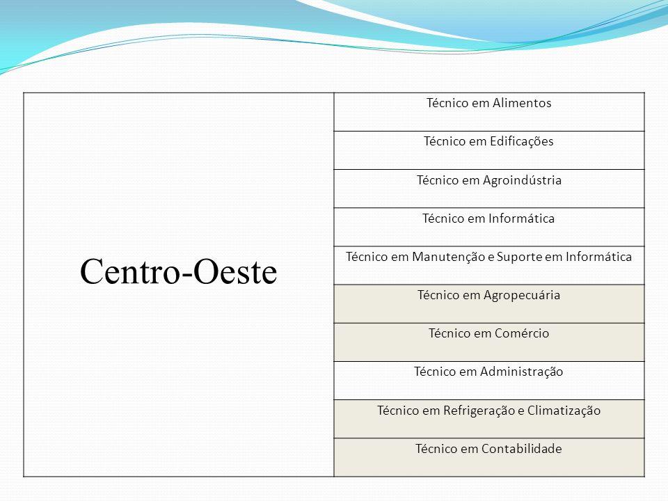 Centro-Oeste Técnico em Alimentos Técnico em Edificações