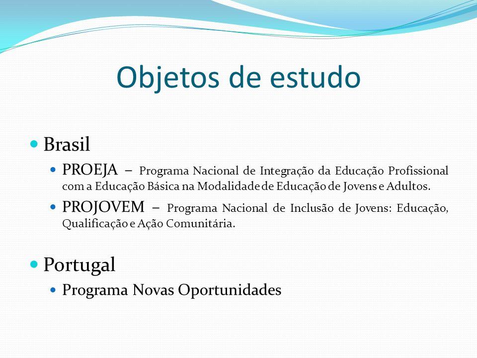 Objetos de estudo Brasil Portugal