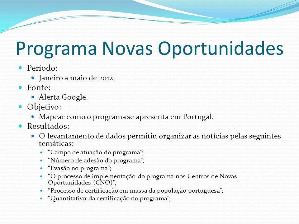 Programa Novas Oportunidades