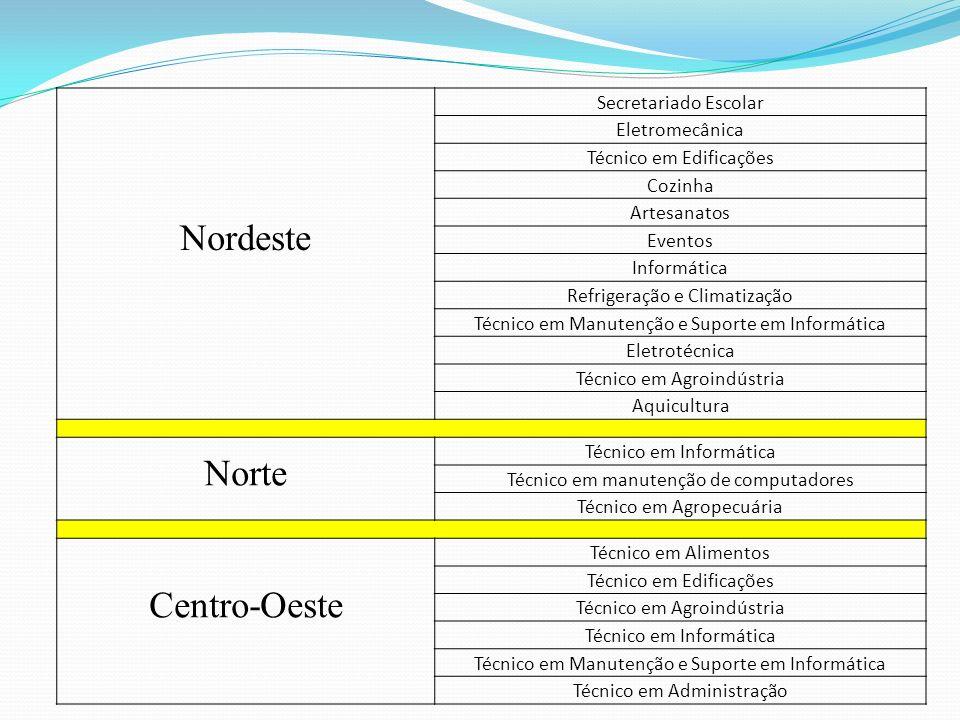 Nordeste Norte Centro-Oeste Secretariado Escolar Eletromecânica