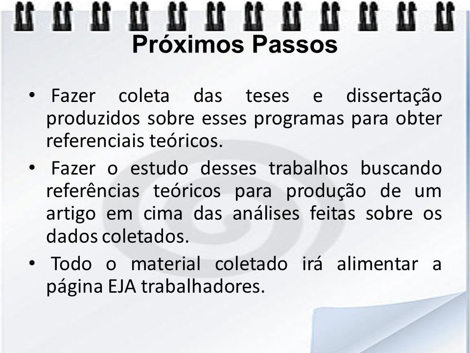 Próximos Passos Fazer coleta das teses e dissertação produzidos sobre esses programas para obter referenciais teóricos.
