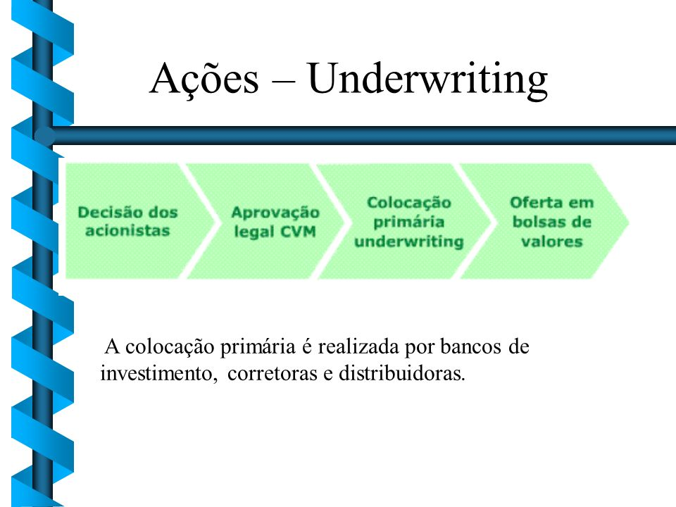 Ações – Underwriting A colocação primária é realizada por bancos de investimento, corretoras e distribuidoras.