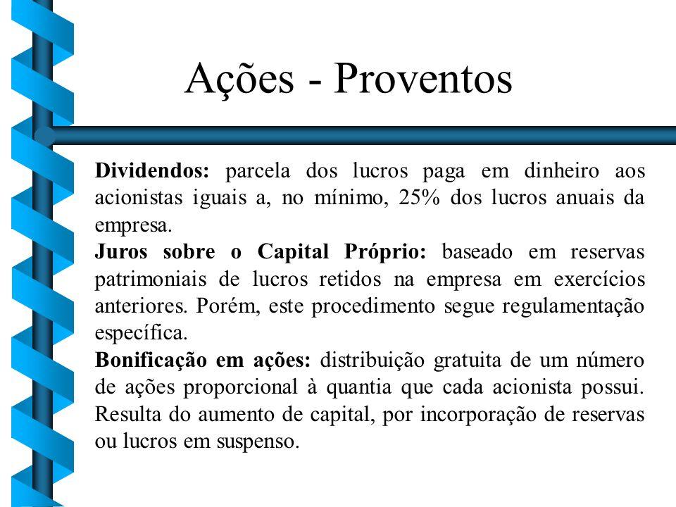 Ações - Proventos Dividendos: parcela dos lucros paga em dinheiro aos acionistas iguais a, no mínimo, 25% dos lucros anuais da empresa.