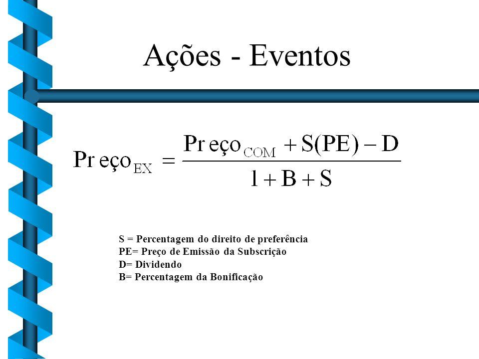 Ações - Eventos S = Percentagem do direito de preferência