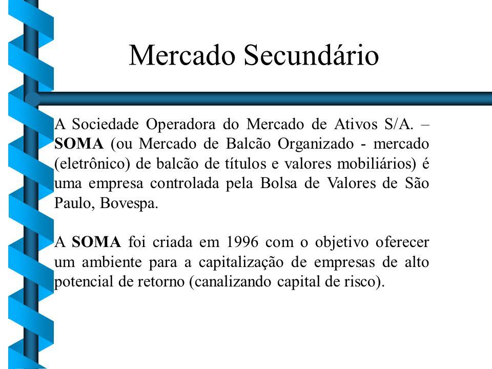 Mercado Secundário