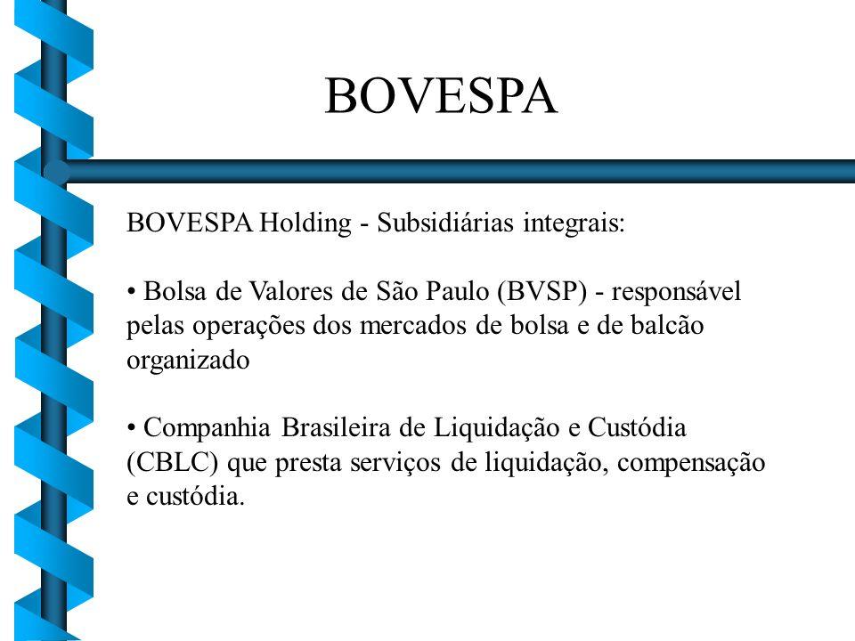 BOVESPA BOVESPA Holding - Subsidiárias integrais: