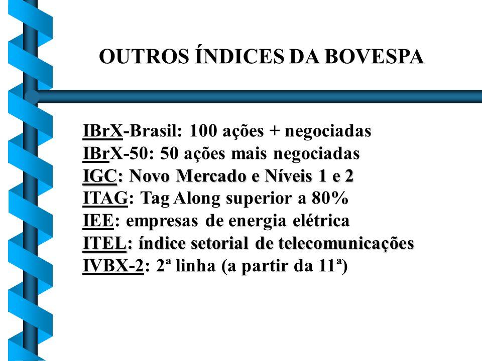 OUTROS ÍNDICES DA BOVESPA