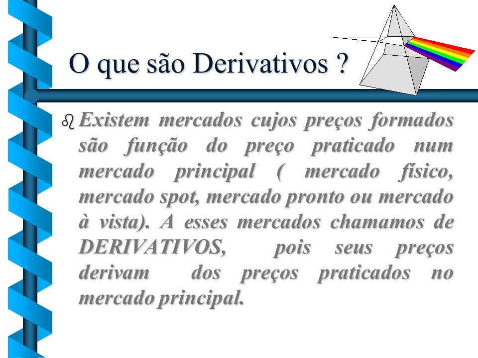 O que são Derivativos