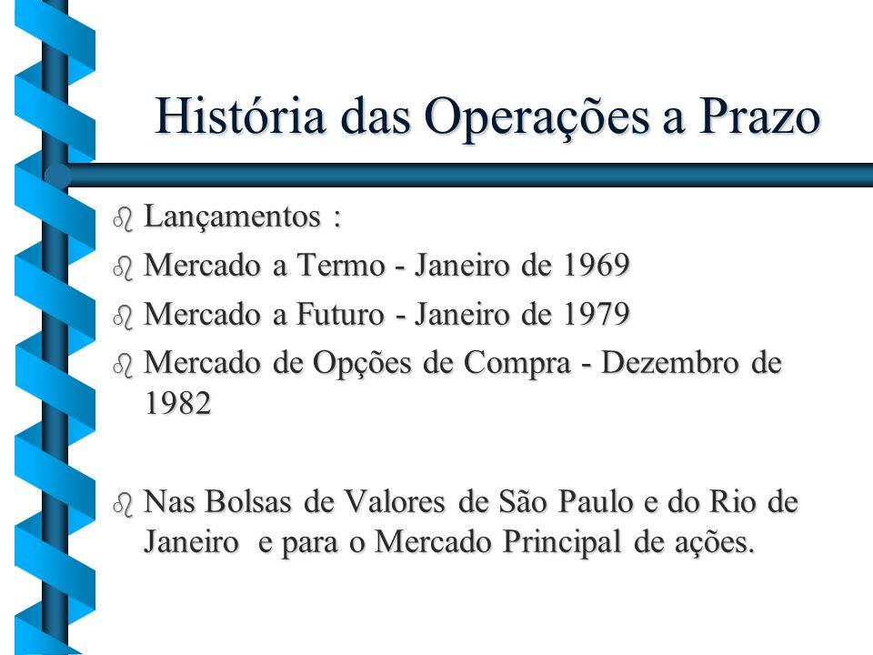 História das Operações a Prazo