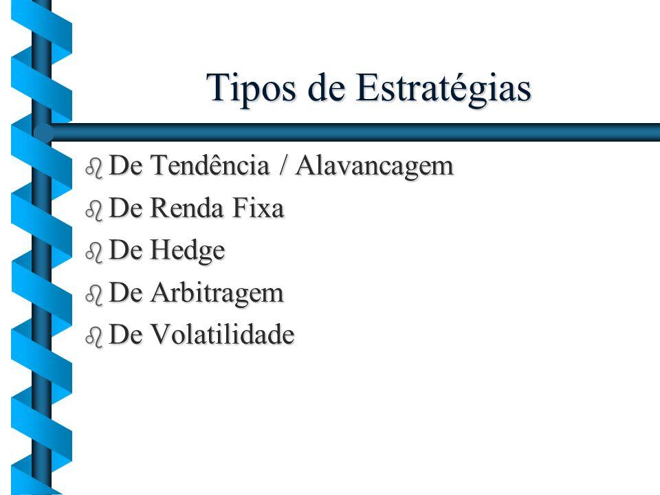 Tipos de Estratégias De Tendência / Alavancagem De Renda Fixa De Hedge