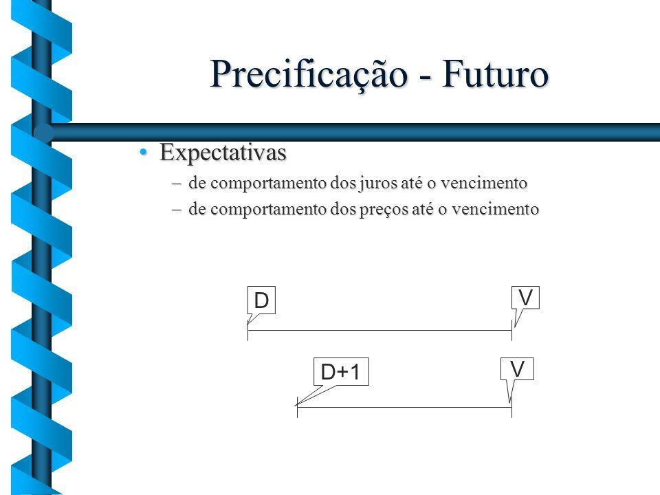 Precificação - Futuro Expectativas D V D+1 V