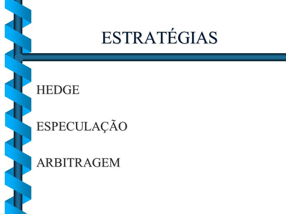 ESTRATÉGIAS HEDGE ESPECULAÇÃO ARBITRAGEM
