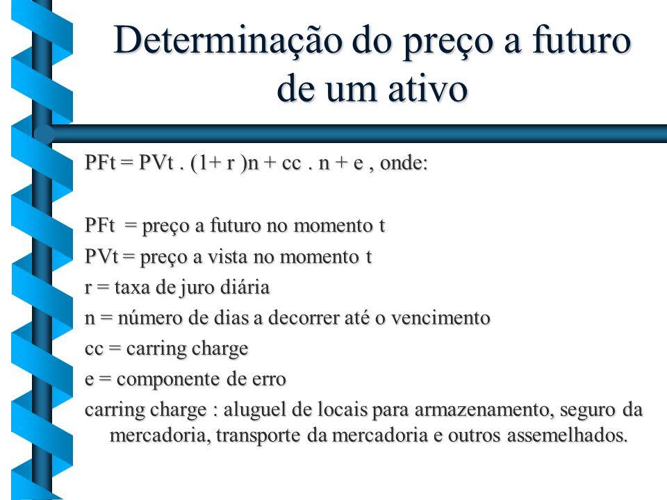 Determinação do preço a futuro de um ativo