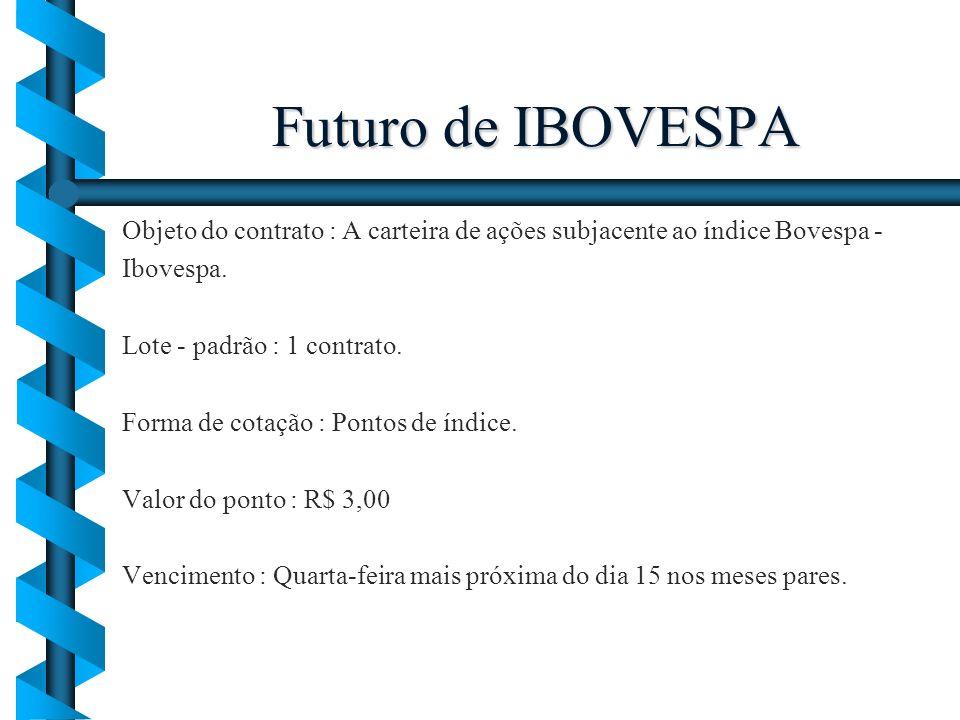Futuro de IBOVESPA Objeto do contrato : A carteira de ações subjacente ao índice Bovespa - Ibovespa.