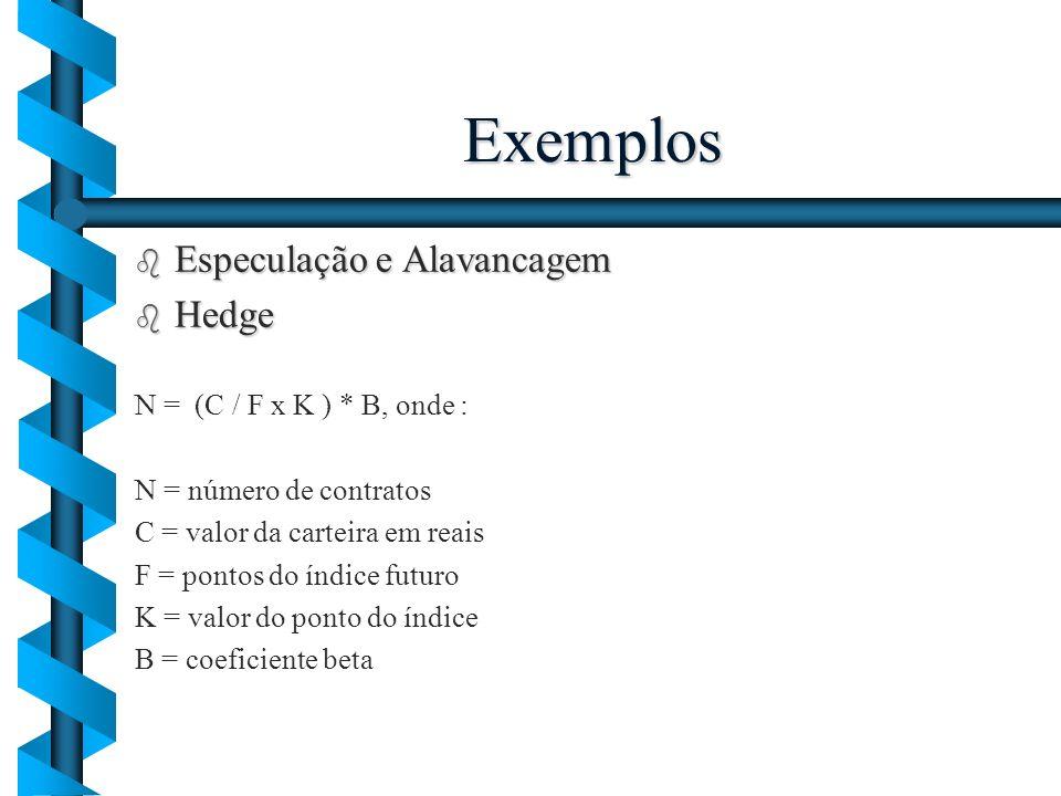 Exemplos Especulação e Alavancagem Hedge N = (C / F x K ) * B, onde :